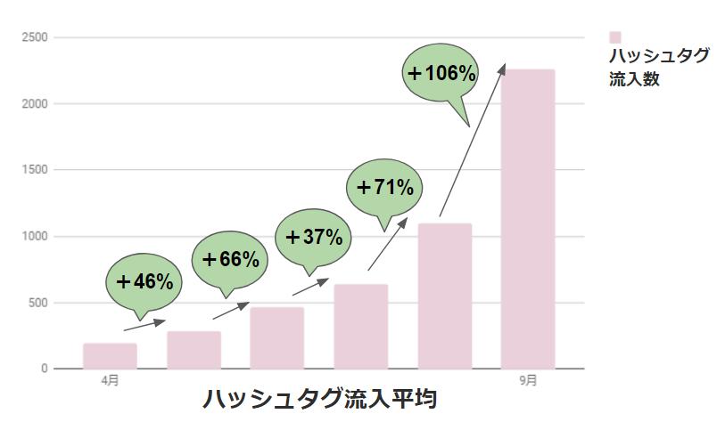 プレス用公開グラフ