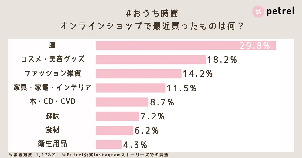 graph(1)