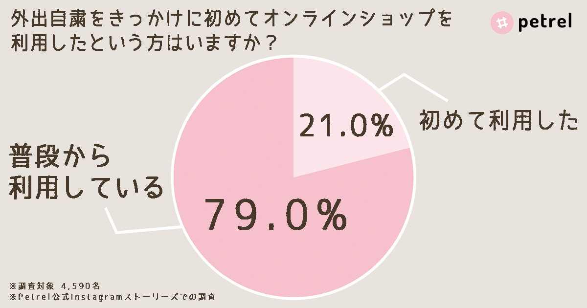 graph(3)